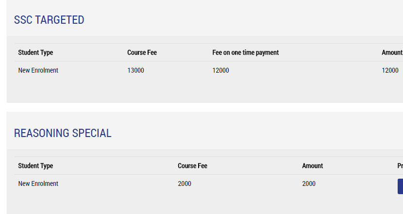 SSC Targeted & Reasoning Special Fees