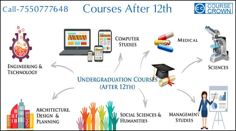 courses after 12th class