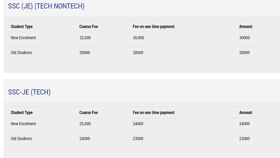 SSC JE TECH NOTECH Fees