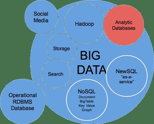 learn-big-data-hadoop-training-institute-in-delhi