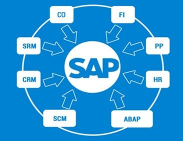 sap-training-course