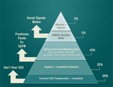 SEO-Strategies-&-Case-Studies
